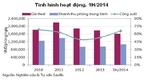 Giá phòng khách sạn Đà Nẵng giảm 9% nửa đầu năm 2014